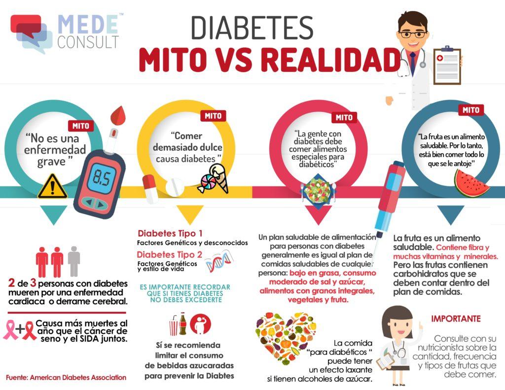 todo sobre la diabetes 1